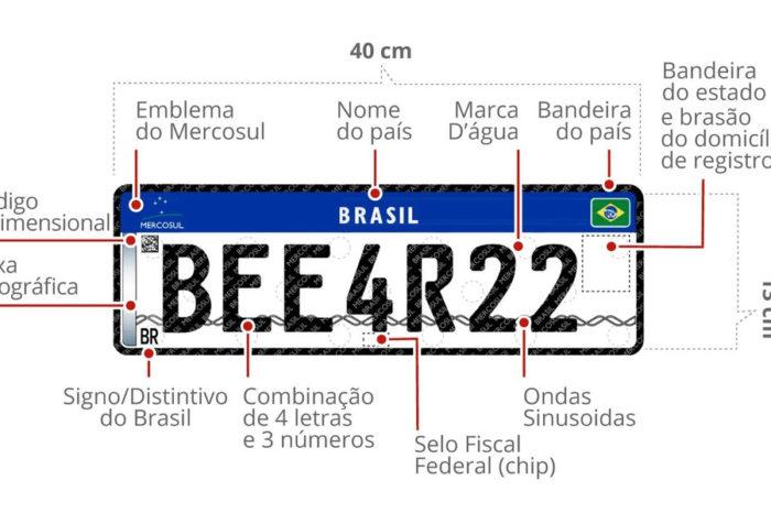 Placa Mercosul facilita entrada de veículos do Brasil no Paraguai, dizem despachantes