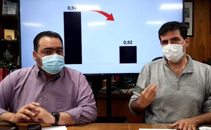 Atual índice de transmissão da Covid-19 em Londrina é o menor da pandemia